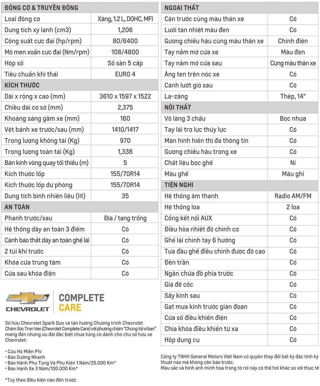 Bảng đánh giá thông số kỹ thuật của Chevrolet Spark Duo