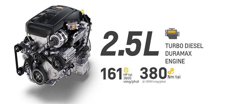 Động cơ 2 : Duramax Diesel 4 xylanh, 2.5L FGT - Turbo tăng áp. Công suất 161Hp, ( 120Kw.) / 3600vph. Momen xoắn 380N / 2000 vph.