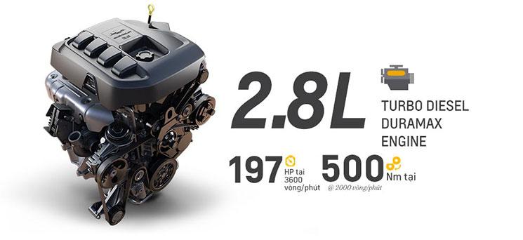 Động cơ 1 : Duramax Diesel 4 xylanh, 2.8L VGT – Turbo biến thiên. Công suất 197Hp, ( 147Kw.) / 3600vph. Momen xoắn 440N / 2000 vph. Momen xoắn 500Nm /2000 vph