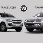 So sánh Chevrolet Trailblazer LTZ với Toyota Fortuner 2018